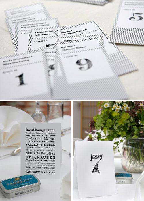 Johanna & Nils Wedding Paper Details